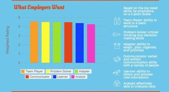 skills infographic.jpg